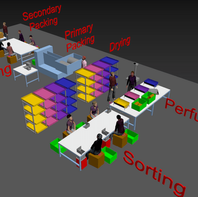 3D Images and Animations - Manufacturing Processes